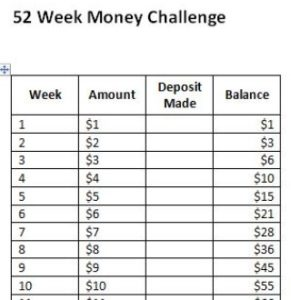 Money challenge -save small amounts for a big difference