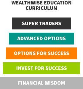 Study the stock market